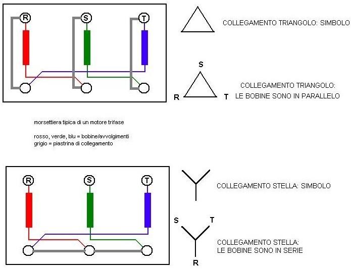 Schema Elettrico Per Avviamento Stella Triangolo : Schema elettrico stella triangolo fare di una mosca