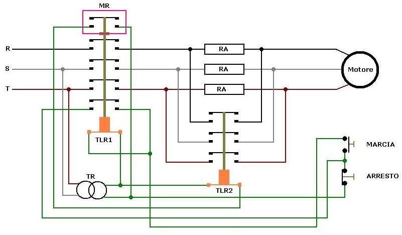 Schema elettrico marcia arresto quadro elettrico for Teleruttore schema