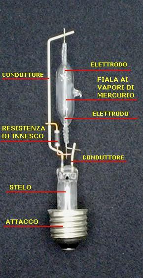 Schema Collegamento Lampada Vapori Di Sodio : Lampade a vapori di mercurio proiezionisti