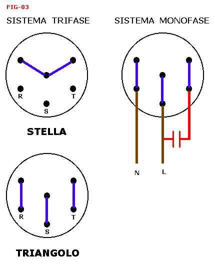 Schema Collegamento Condensatore Motore Monofase : Mitico proiettore fedi xi t pagina proiezionisti