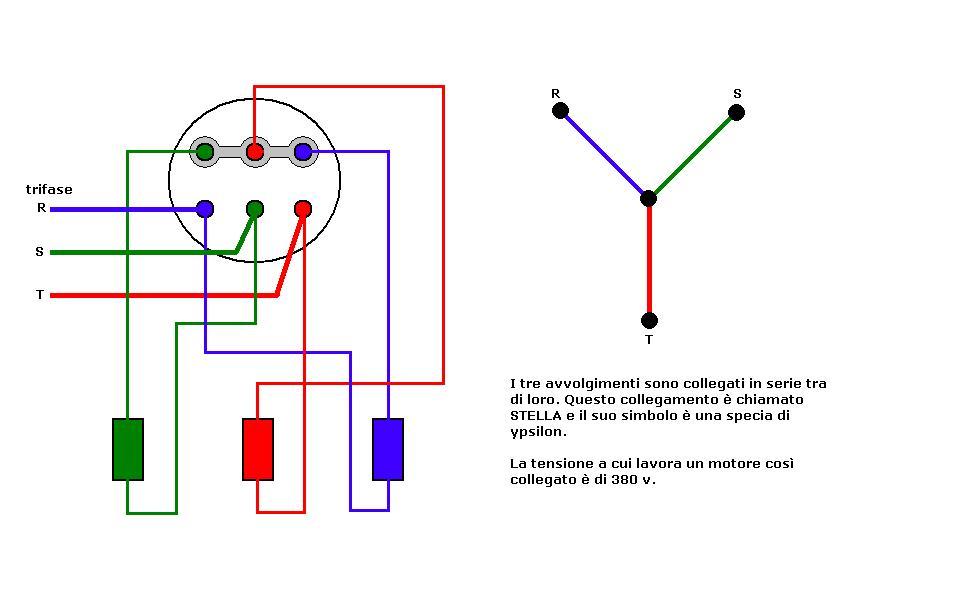 Come trasformare un motore elettrico da 380 a 220